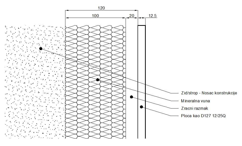 Akustika - akusticka obrada prostora - detalj